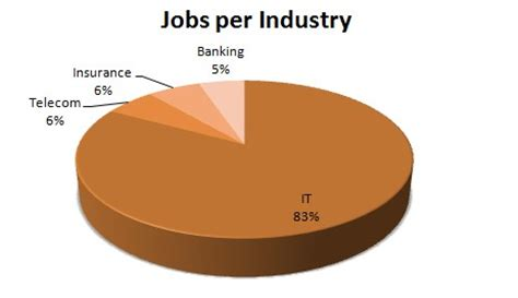 Thesis on banking sector in pakistan