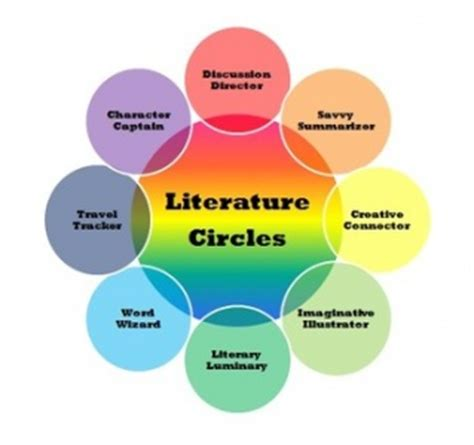 Essay writing differ from literature review